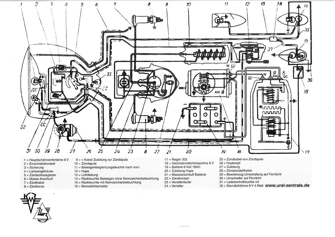 ural-zentrale - schaltpl u00e4ne