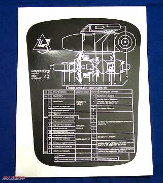 Lubrication chart Ural to stick, Russian