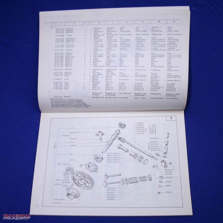 Spare parts list Dnepr MT11/16, multilingual