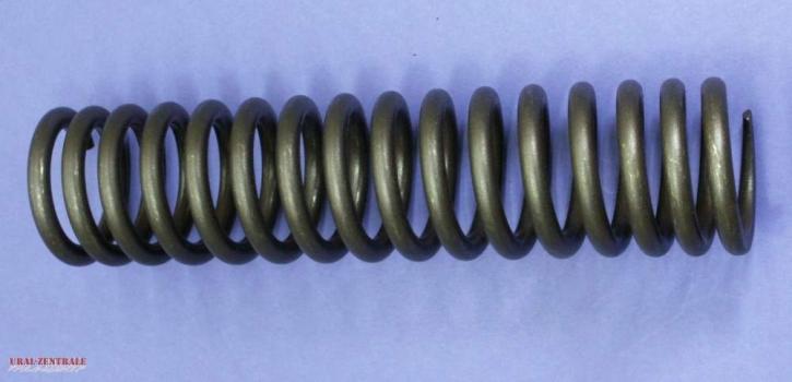 Feder M72 Telegabel