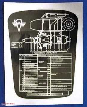 Lubrication chart Dnepr to stick, Russian
