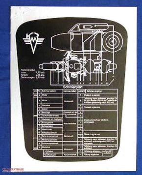 Lubrication chart Dnepr to stick, German
